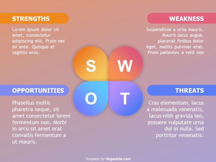Animated SWOT with Smooth Colors PowerPoint Template 2