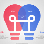 Idea Fusion Venn Diagram PowerPoint Template