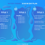 Animated Water-themed 30 60 90 Day Plan PowerPoint Template